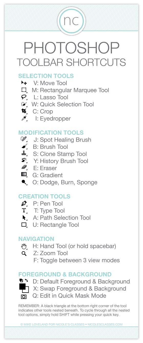 Photoshop toolbar shortcuts, handy info for any photographer.
