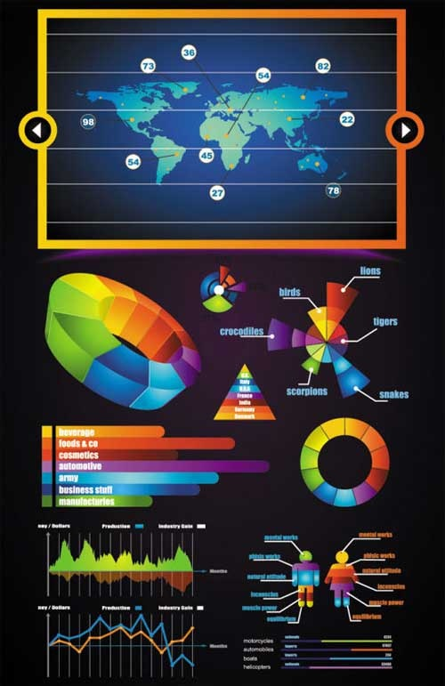 Infographic Ideas infographic illustrators needed me rihanna : 1000+ images about Info @Graphic on Pinterest | eCommerce ...
