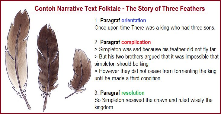 Contoh Narrative Text Folktale Story Of Three Feathers Story