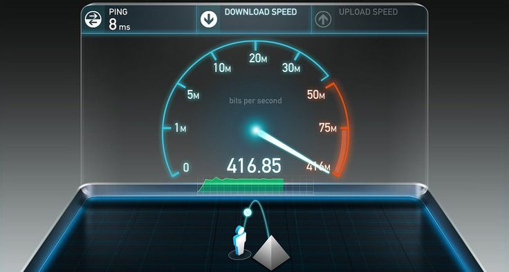 What Speed Internet Do I Need