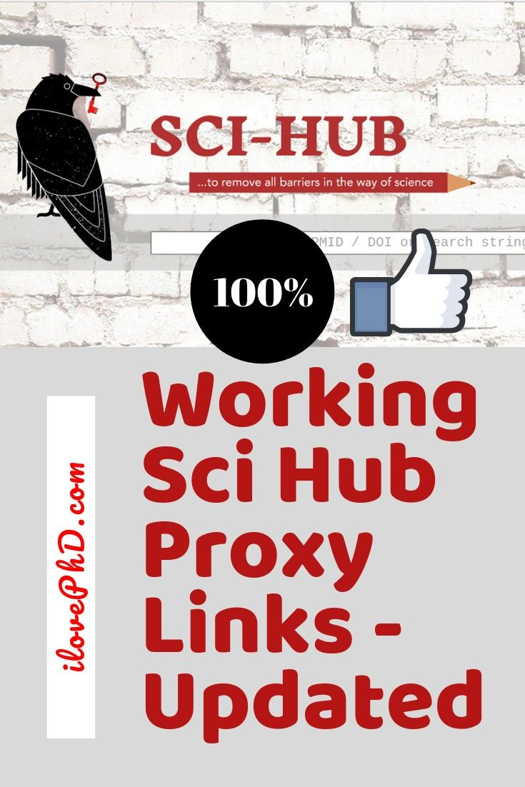Though Sci-Hub domains are restricted by many countries, still Sci