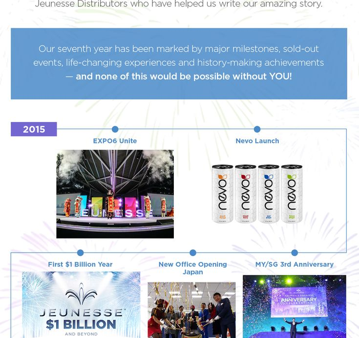 Кампания-гигант, которая бьет все мировые рекорды с уникальным продуктом, заходит на русскоговорящий рынок. Все подробности внутри сайта: https://yelenatimofeyeva.jeunesseglobal.com/ru-RU/
