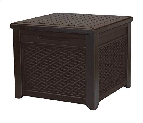 Artistic Patio Area Storage Space Ideas Patio Storage Box Patio