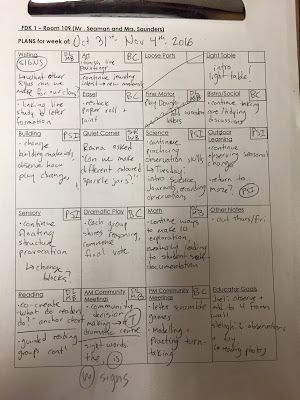GREAT PLANNING SHEET This post references the new Ontario Kindergarten Program (2016). If you teach outside of Ontario, or have not seen the document, you can a...