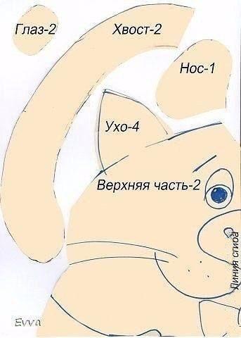 Селигерские пряники.ПРЯНИК,КАК ПОДАРОК)))