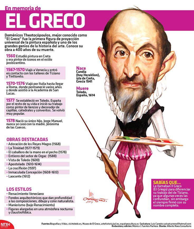 """Doménicos Theotocópoulos, mejor conocido como """"El Greco"""" fue la primera figura de proyección universal de la pintura española y uno de los grandes genios de la historia del arte. Conoce su obra a 4..."""