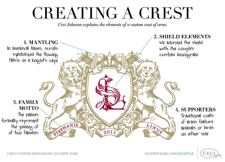 Creating a Crest: Ceci Johnson explains the elements of a custom coat of arms