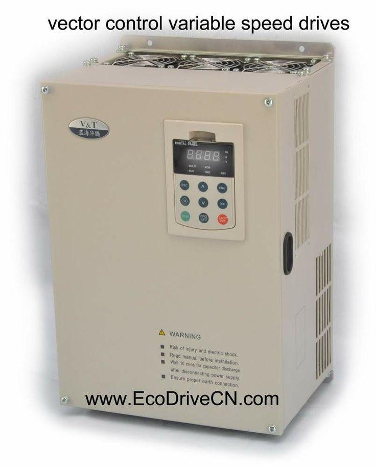 vector control AC inverter drives (VSD drives)