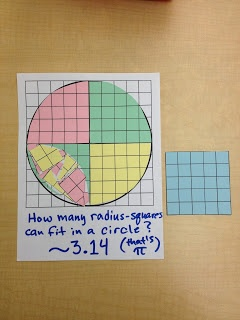 Deriving a Formula for the Area of a Circle - never thought to use colored paper - it shows it better