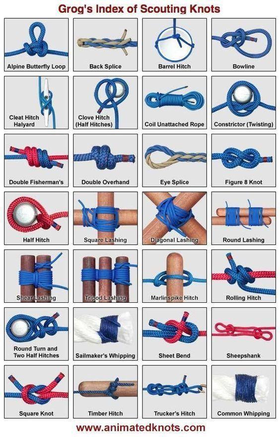 Le collage de nœuds peut avoir de nombreux avantages et constitue un impératif…