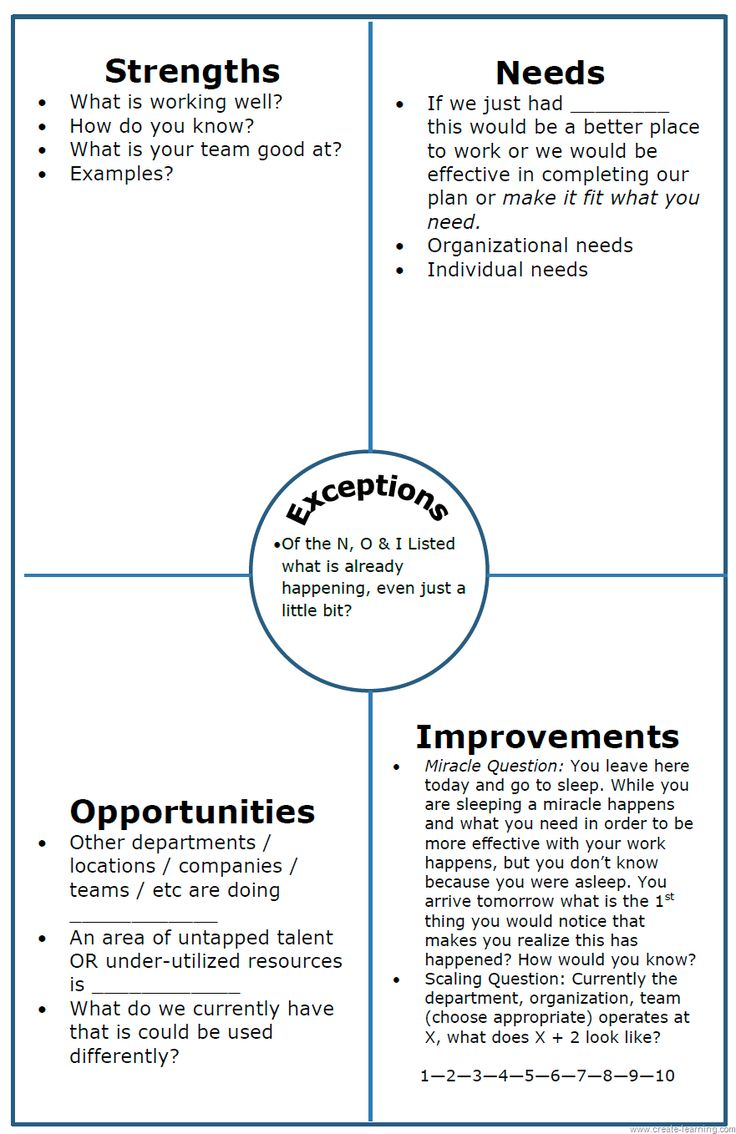 learner analysis template - 25 best job analysis ideas on pinterest swot analysis