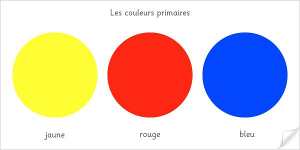 Credence Blanche Cuisine : Couleurs primaires  Arts  Pinterest  Search
