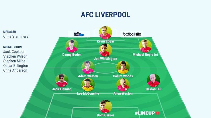 AFC Liverpool team to play Winsford United. 15 minuted until Kick Off  #Liverpool  #nonleaguefootball