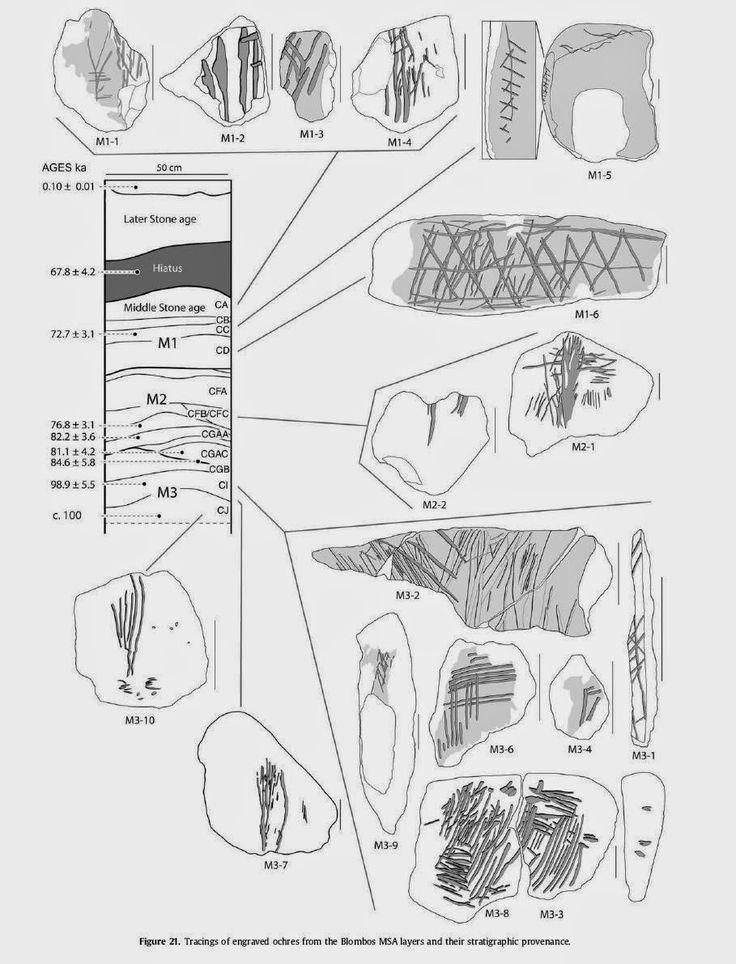 1916 migliori immagini immagini dal blog su pinterest for Migliori planimetrie della cabina di log