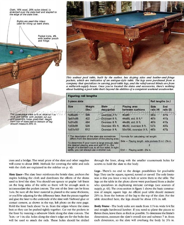 31 best pool tables images on pinterest pool tables for Pool table woodworking plans