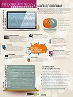 Kit pédagogique pour apprendre aux jeunes à bien utiliser internet. Identité numerique