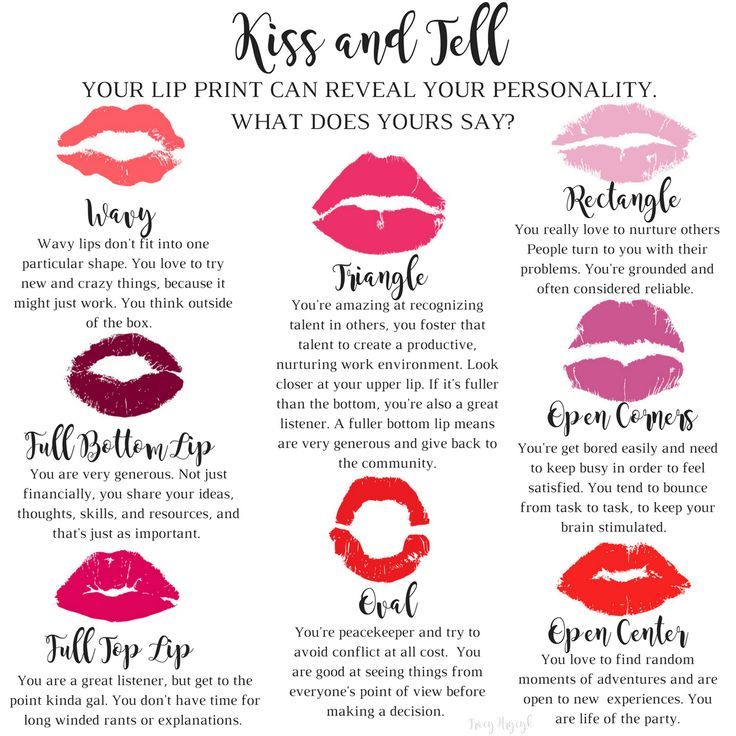 Kiss  Tell What Does Your Lip Print Reveal About Your -3161
