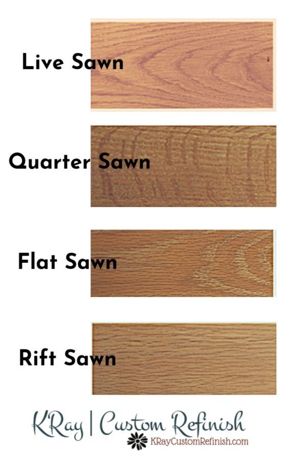 The Ultimate Guide To Identifying Wood Types In Furniture 2020 In 2020 Types Of Wood Wood Furniture