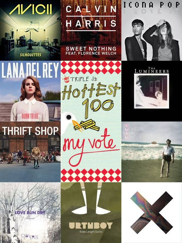Check out what I voted for in triple j's Hottest 100 2012!