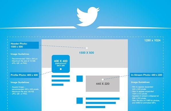dimensions des images twitter