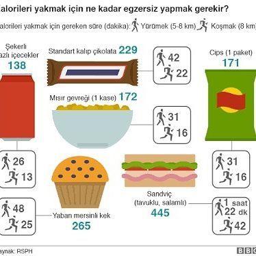 Bunları yemeden önce bir daha düşünmekte fayda var‼️. #beslenme #sağlıklıbeslenme #nutrition #nutritionist #diyetisyen #diyet #dietfacts #fit  #calories  #healthyeating #healthylifestyle #healthychoices #dytaysenurakoz #aysenurakoz