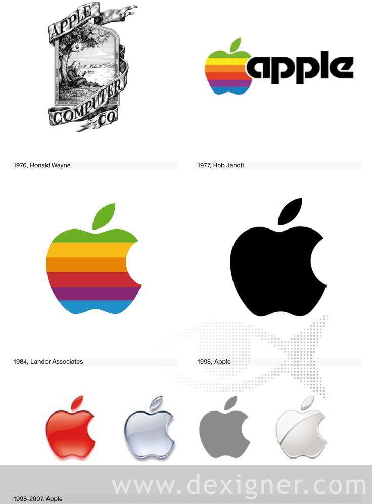 118 best Apple Logo images on Pinterest | Apple logo ...