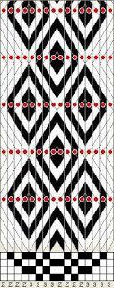 Tablet Weaving: Una Cinta Sencilla