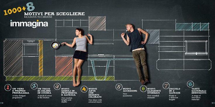 Preview - Immagina Kitchen - Cucine Lube Project - graphic - render Studio Ferriani