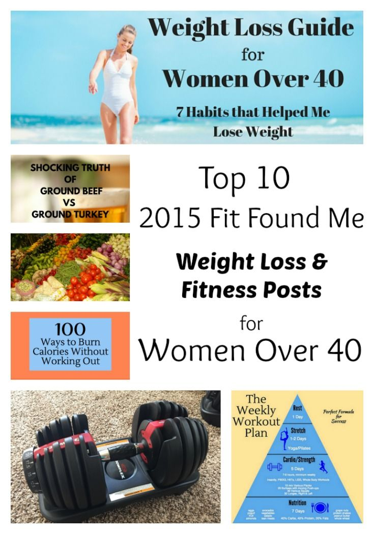 Pin On Fit Found Me 40 Blog