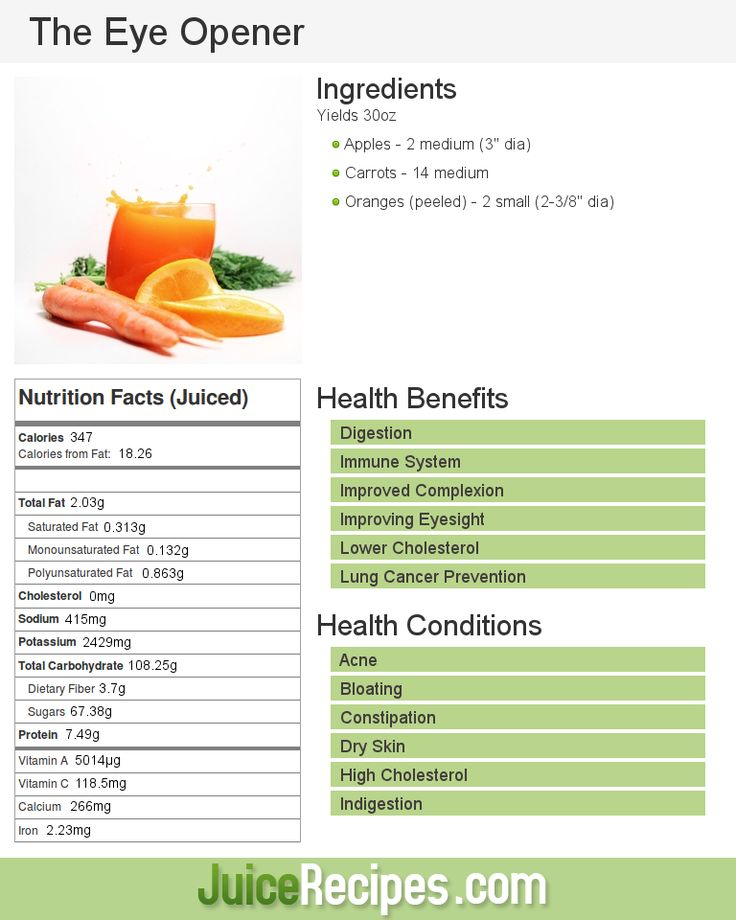 Combination somersize weight loss blog great source heart-healthy