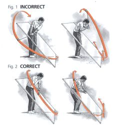 In figure 1 the golfer takes the club too far to the inside and comes over the top to get to the ball. In figure 2 the golfer takes the club back on plane and comes back down to the ball on plane. Notice the difference in the hand position or hand path! Game-inglove has a laser that can show you instantaneously the correct way to swing the golf club every time, for unbelievable consistency and power. Go to www.game-inglove.com and get Laser correction treatment for your golf game…