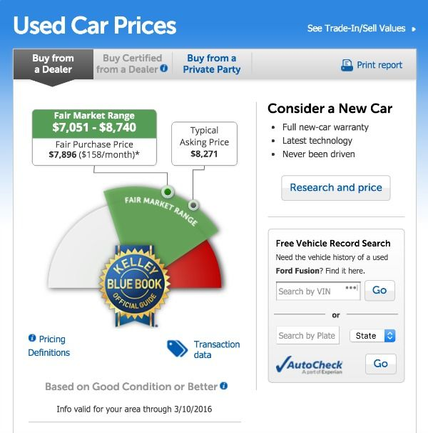 4 Steps You Should Never Skip When Buying A Used Car Used Car Prices Buy Used Cars Car