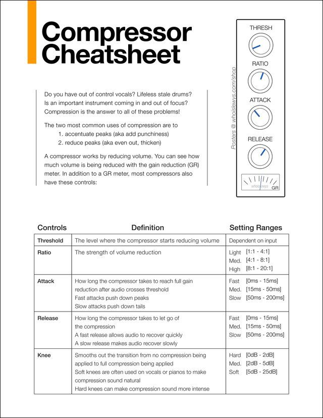 Still Baffled By Compression I Made You A Cheatsheet Wearethemusicmakers Music Mixing Music Tutorials Music Engineers