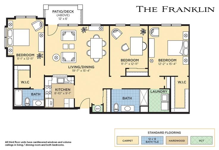 The Franklin Floorplan