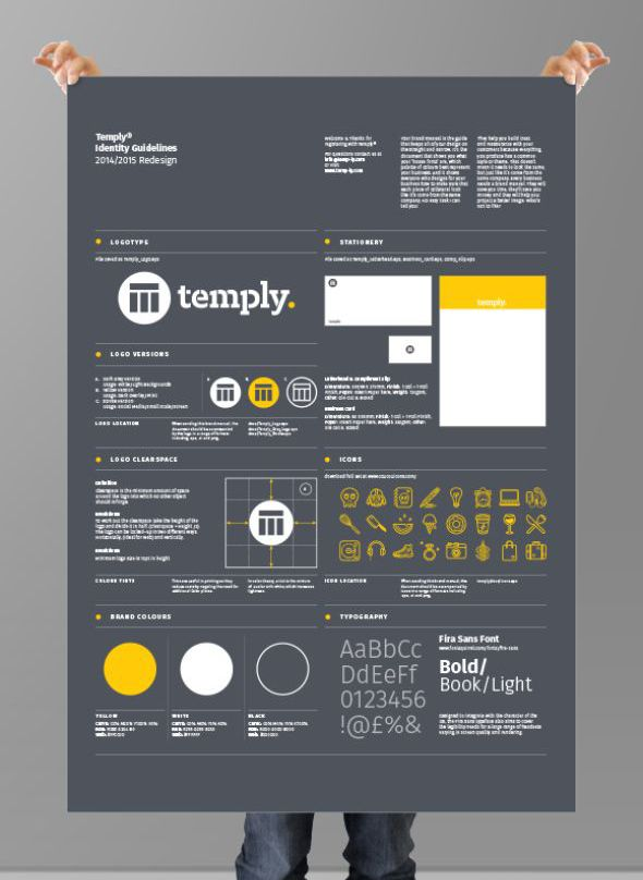 Brand Identity Poster Brand identity, Brand architecture and - it manual templates to download