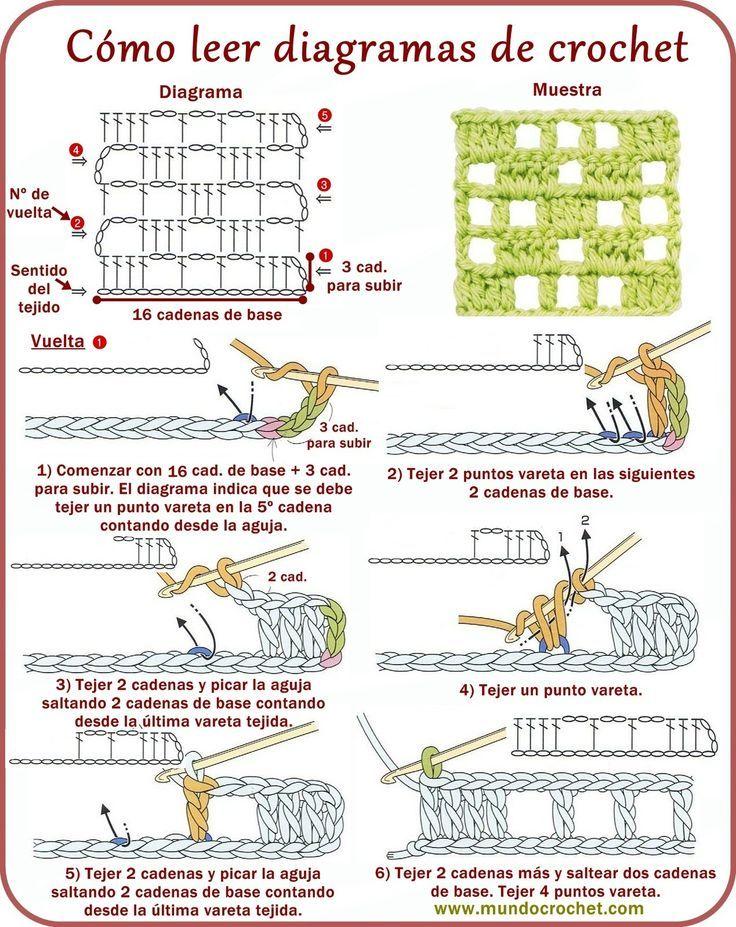 29-Cómo leer diagramas de crochet1:
