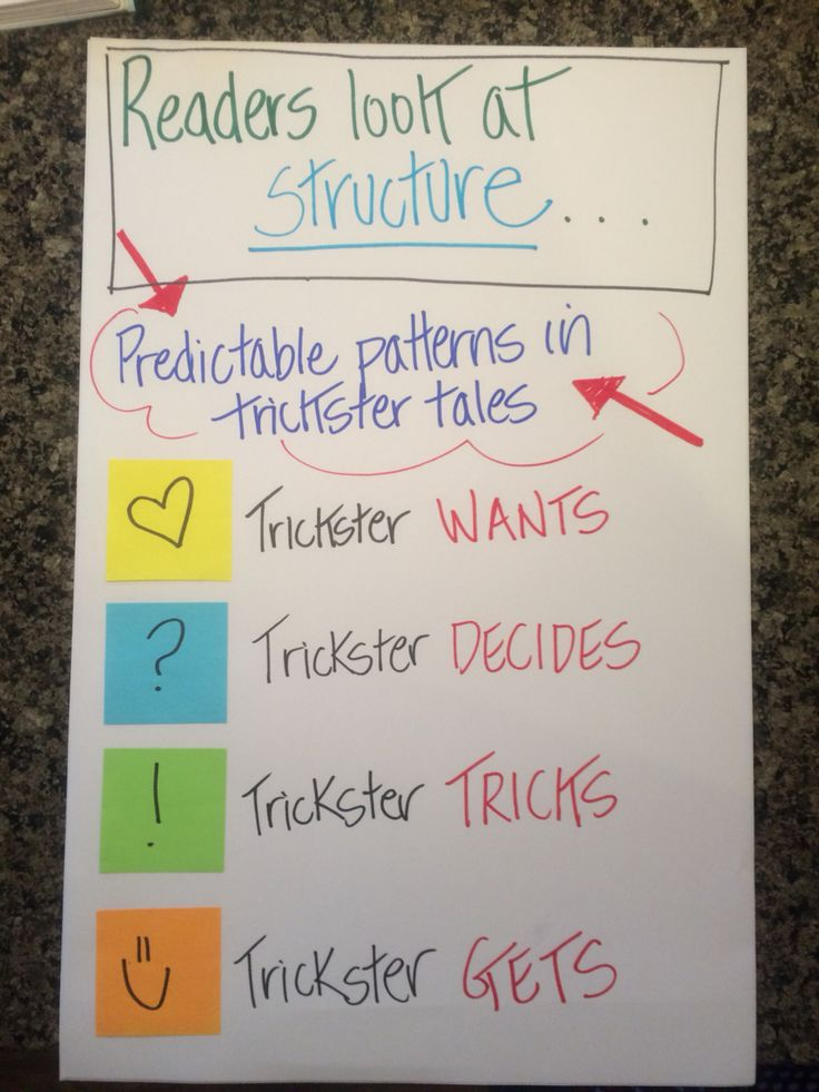 Anchor Chart for looking at structure of Trickster Tales. 3rd grade.