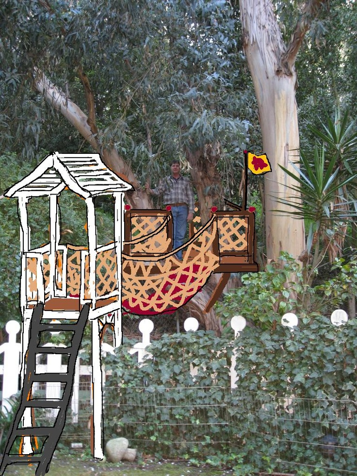treehouse creative writing Ruta lives in a treehouse in the hills of tennessee writing historical fiction is like being a it's also fun to share your creative journey with other.