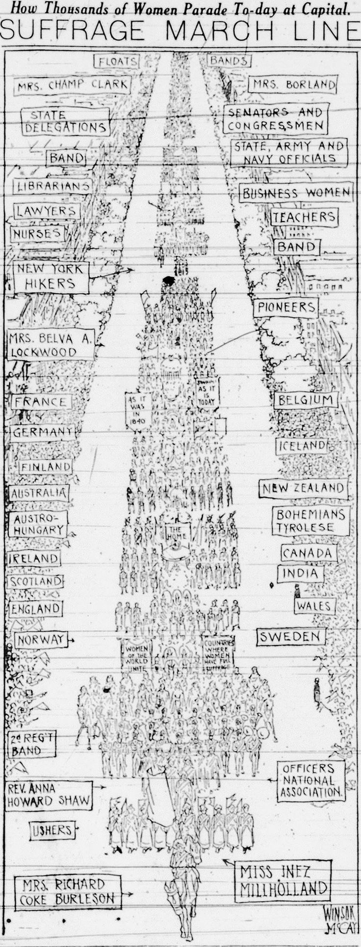 Diagram of Woman Suffrage Parade Formation  1913 Suffrage March - Washington, DC  Layout from contemporary newspaper shows women marchers organized by country, state, occupation, and organization.