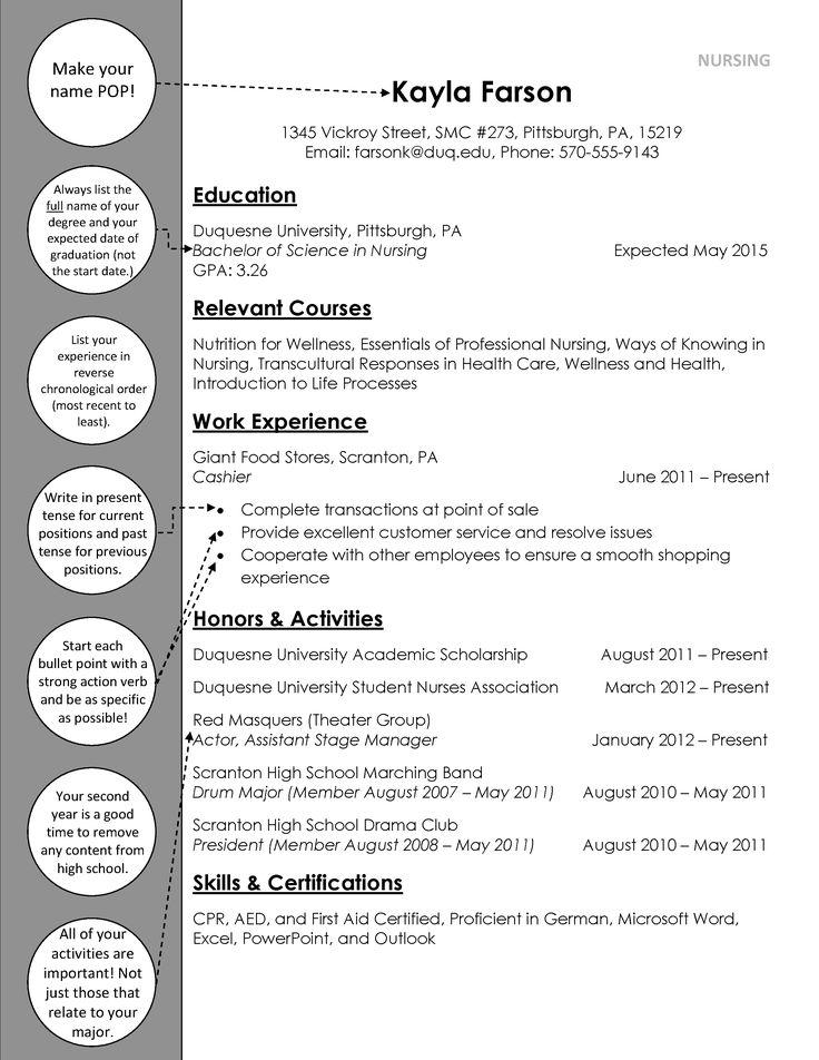 nursing underclass resume