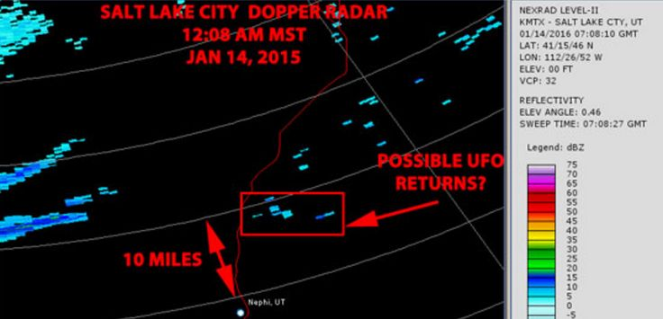 Ham Radio Operator Hears American Airlines Pilot Report UFO near Nephi, Utah