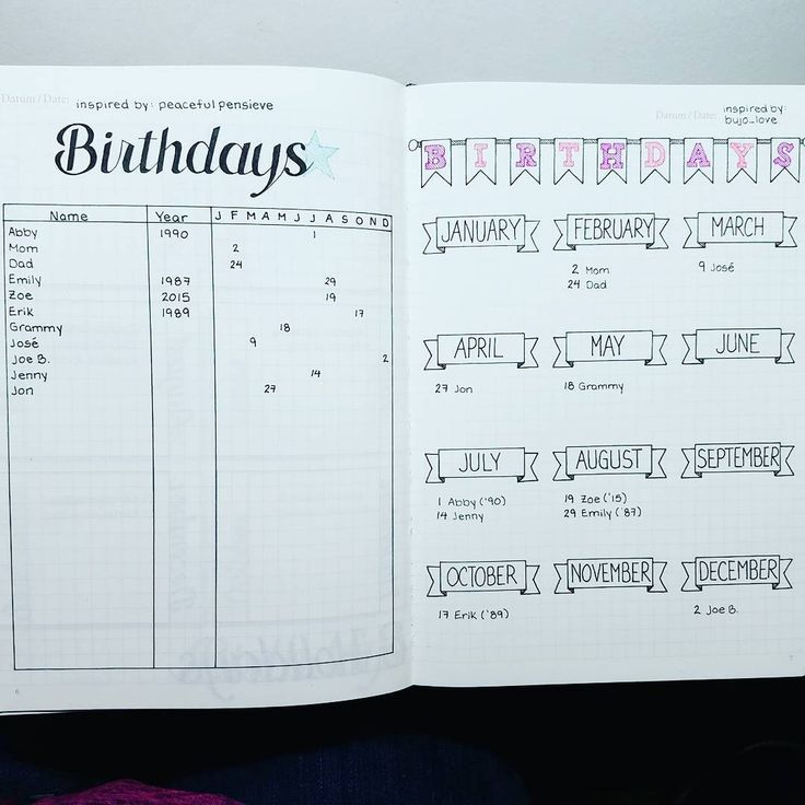 Looking for 1 page birthday spreads? Check out these I put together. Inspired by…