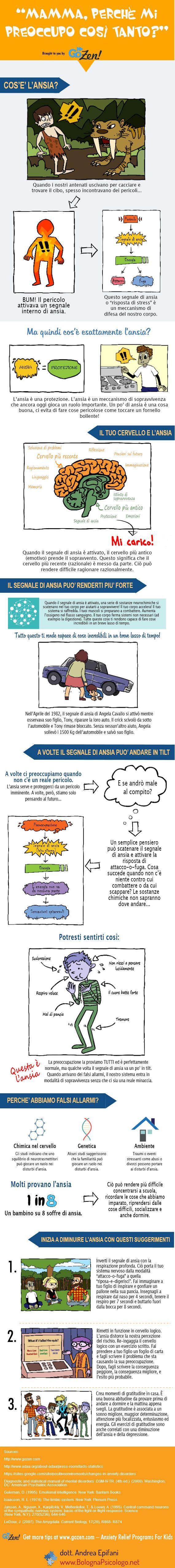 Infografica ansia bambini
