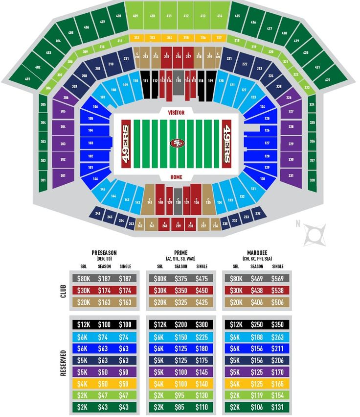 Looking for single-game 49ers tickets? They're priced differently this year