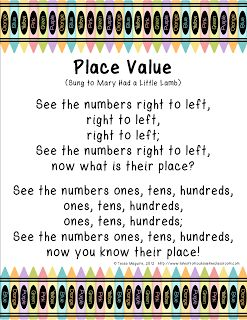 Classroom Freebies: Place Value Song