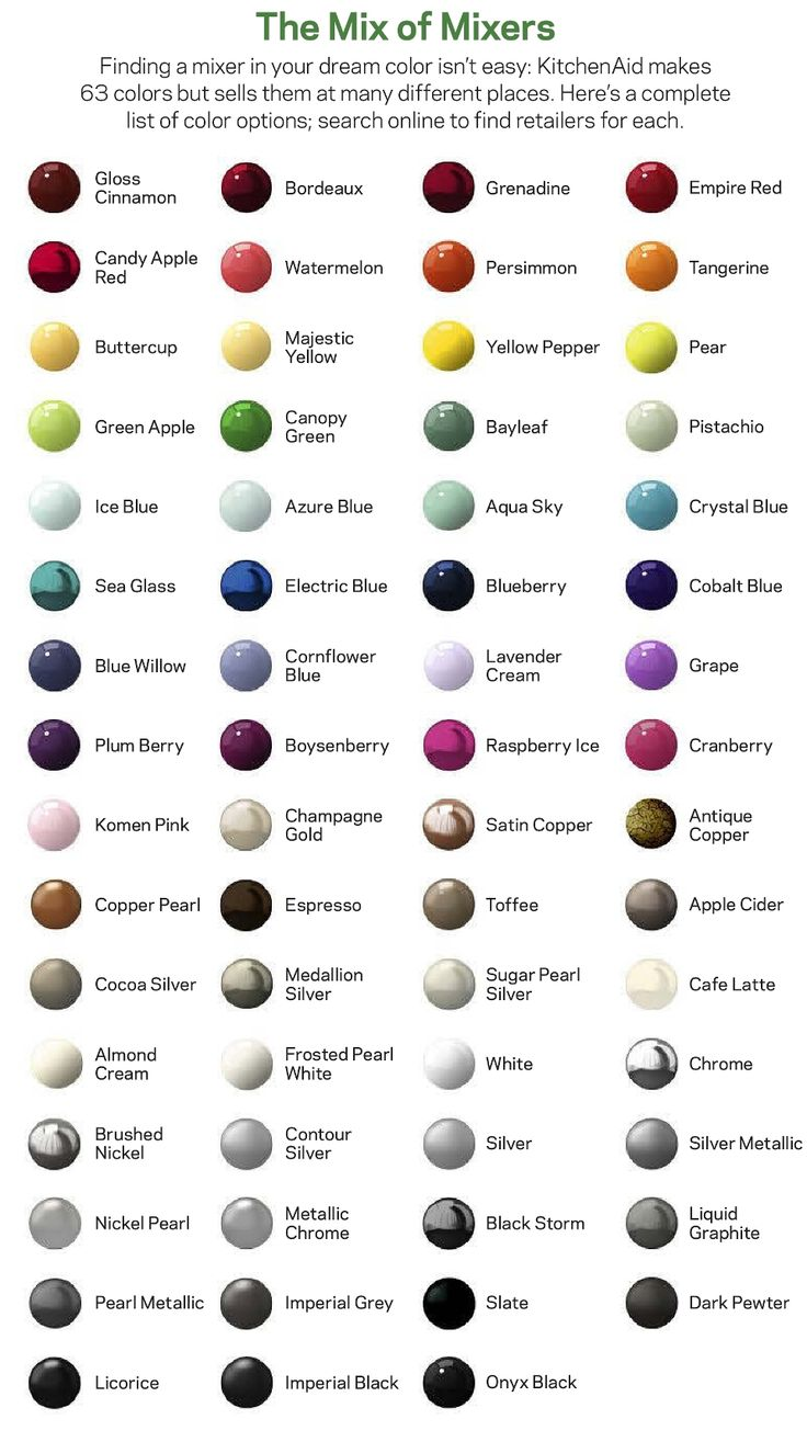 Kitchenaid Colors 18a Kitchen Gadgets In 2019