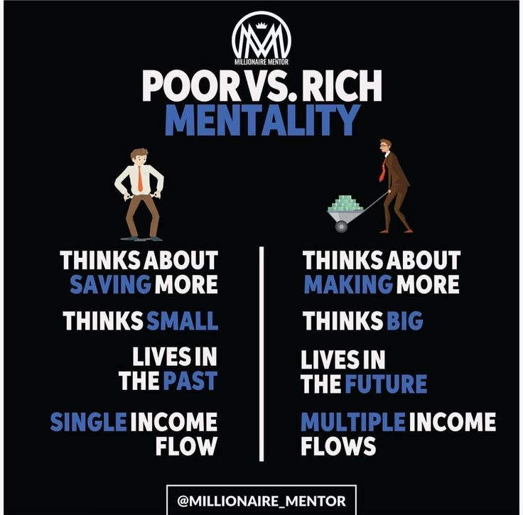Poor vs. Rich mentality