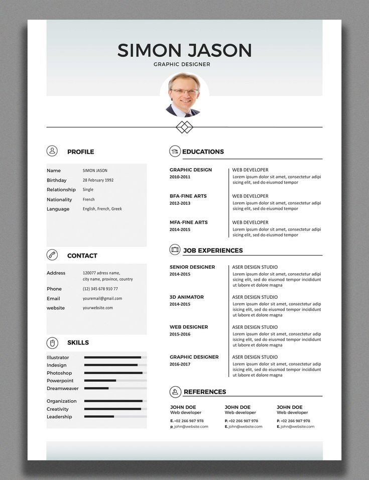 resume foramt