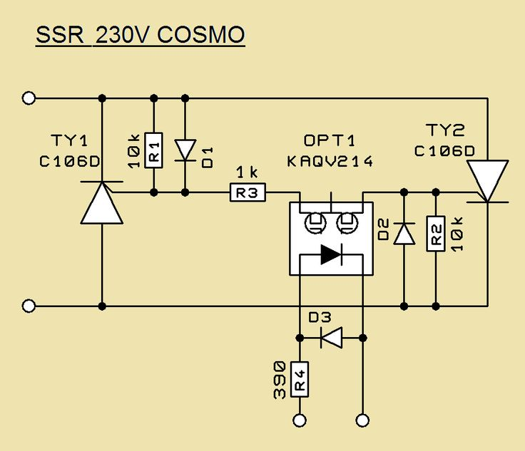 SSR Cosmo :: DOMAUT