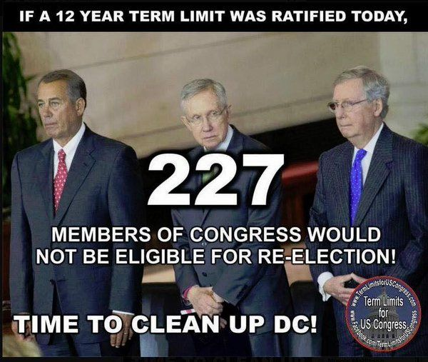 DEBRA GIFFORD (@lovemyyorkie14) | Twitter If 12 yr term limits were the law, 227 members of congress would be out of this job. #TermLimits4Congress